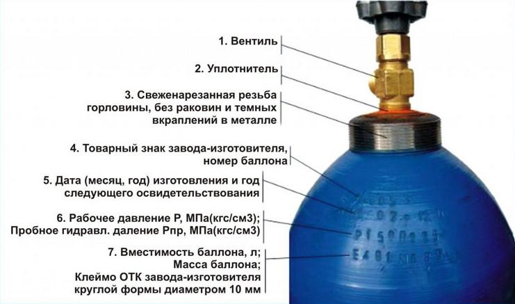 Газовая сварка